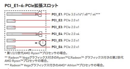 PCI_E1
