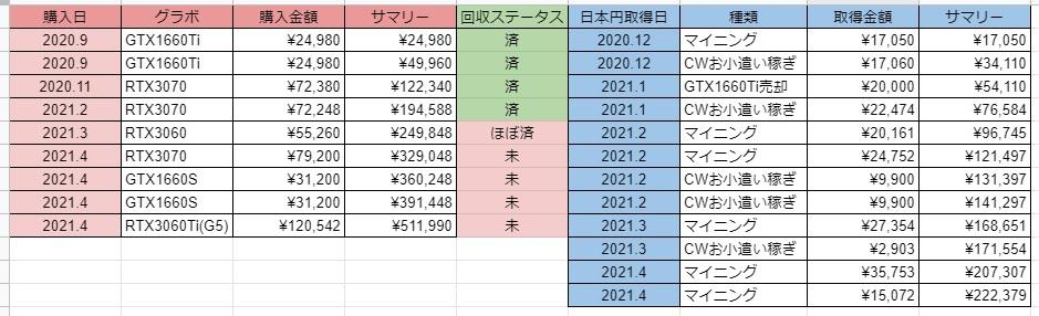 グラボ回収状況20210418