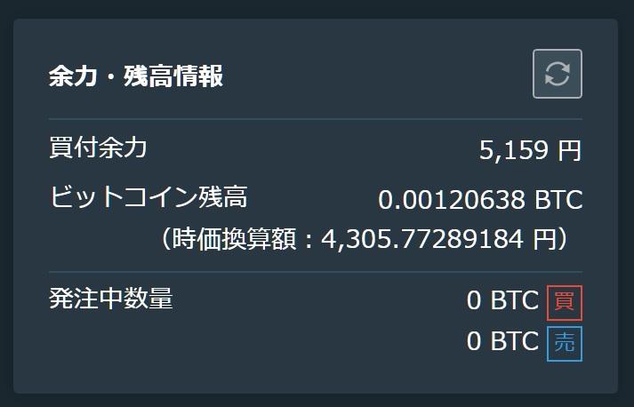 20210608GMO